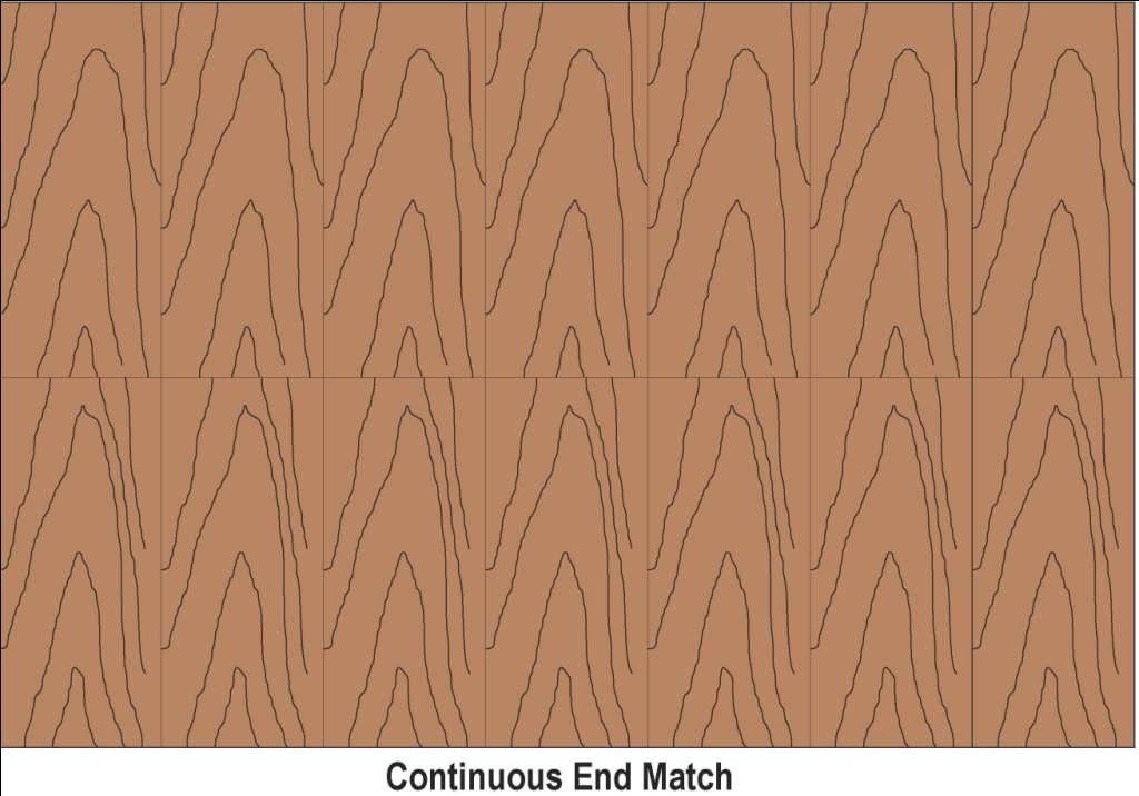 Ghép nối tiếp (End Continuous Match)